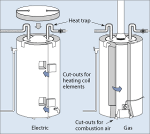 water heaters Dallas